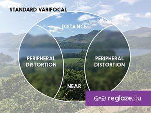 794bfb8515f Varifocal. Reglaze Glasses with Varifocal lenses.